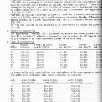 Accordo aziendale 13.05.1974, Bologna, Da: Archivio contrattazione Fiom Bologna.